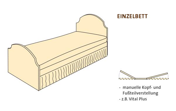 Einzelbett - Hansa Engel